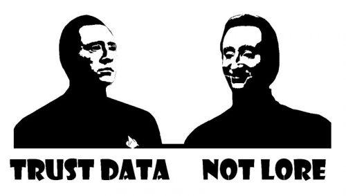 data lore Motiv